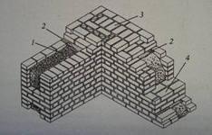 Облегченные конструкции для кладки стен